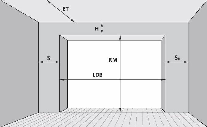 План замера секционных гаражных ворот