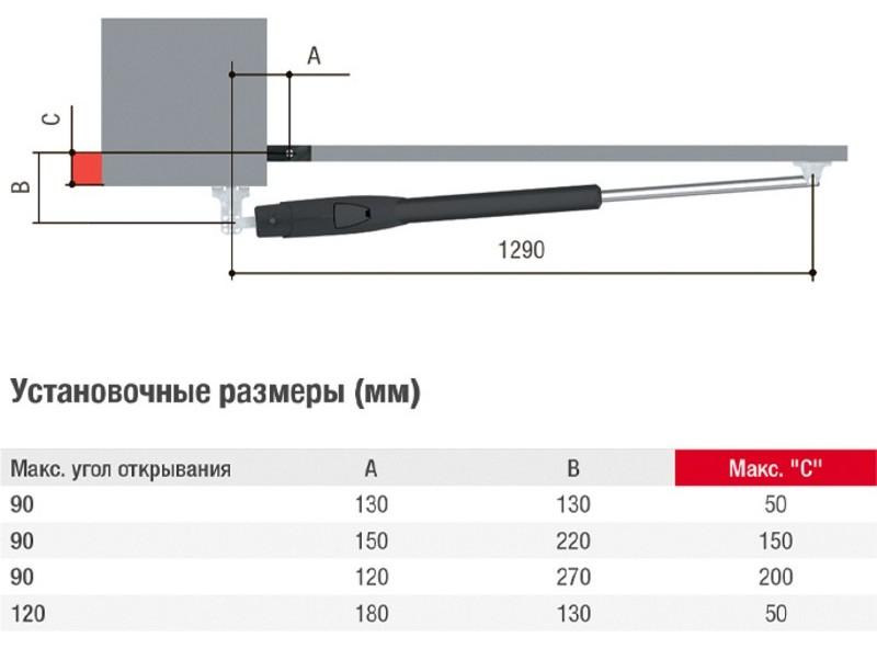 Установочные размеры ATS30DGS