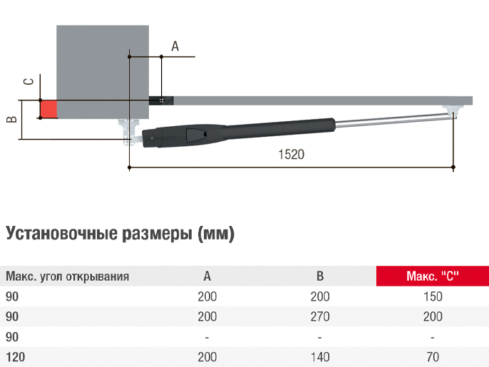 Установочные размеры ATS50DGS