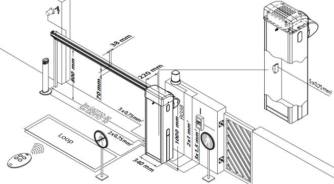 Рекомендуемая схема установки автоматического шлагбаума GIOTTO 30 BT